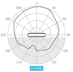 Vivotek Md8531h in addition Pinpoint together with Vivotek Fd8164 likewise 205800 1285 0 in addition EquipGif. on 802 3 ethernet diagram